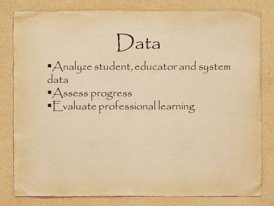Data Analyze student, educator and system data Assess progress