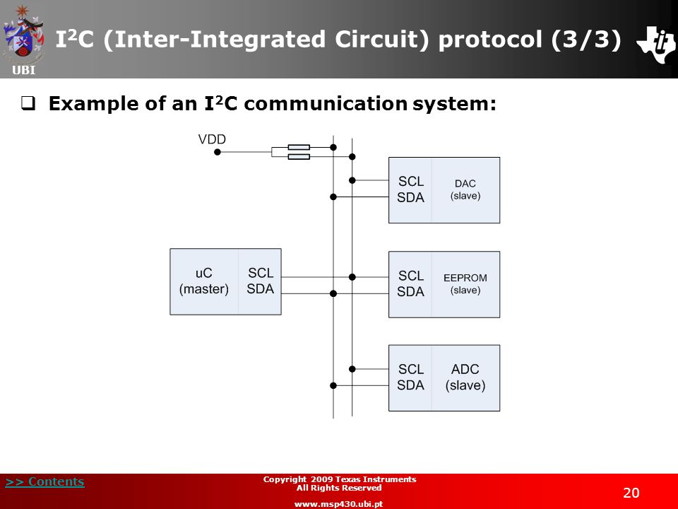 I2C (Inter-Integrated Circuit) protocol (3/3)