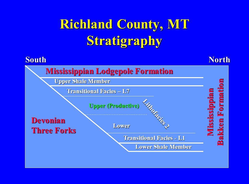 Richland County, MT Stratigraphy
