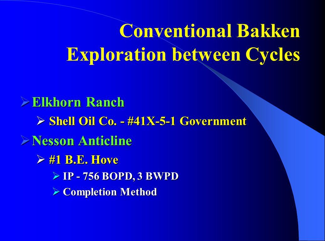 Conventional Bakken Exploration between Cycles