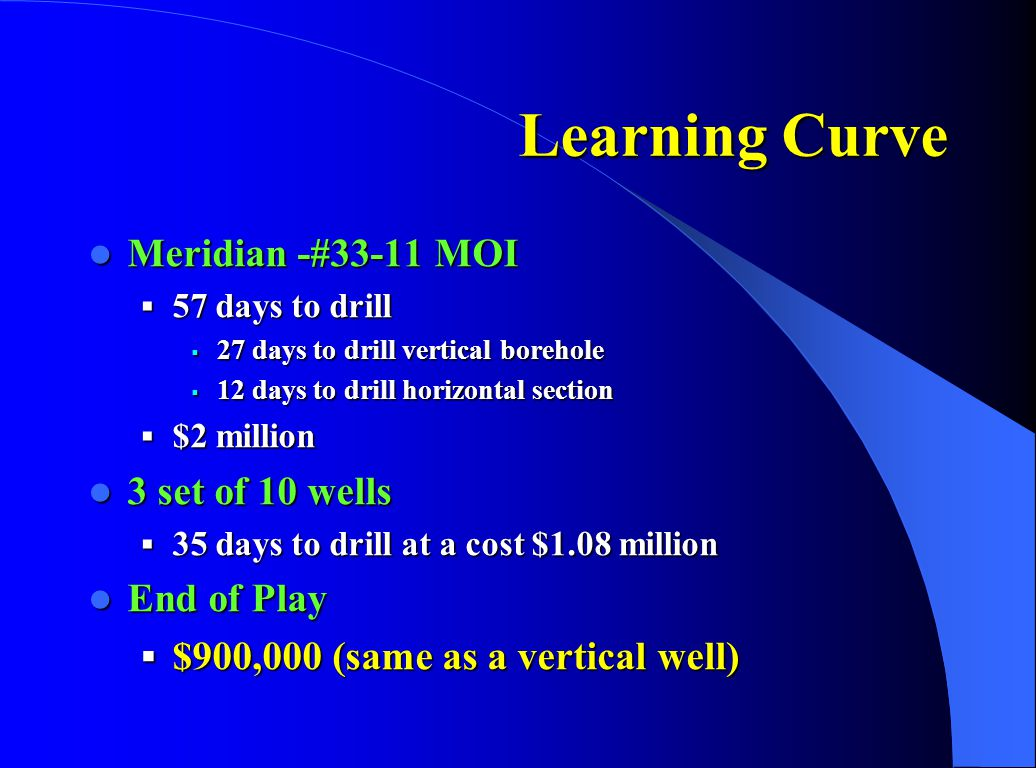 Learning Curve Meridian -#33-11 MOI 3 set of 10 wells End of Play