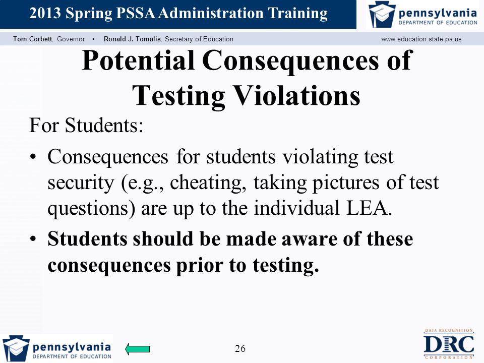 Potential Consequences of Testing Violations