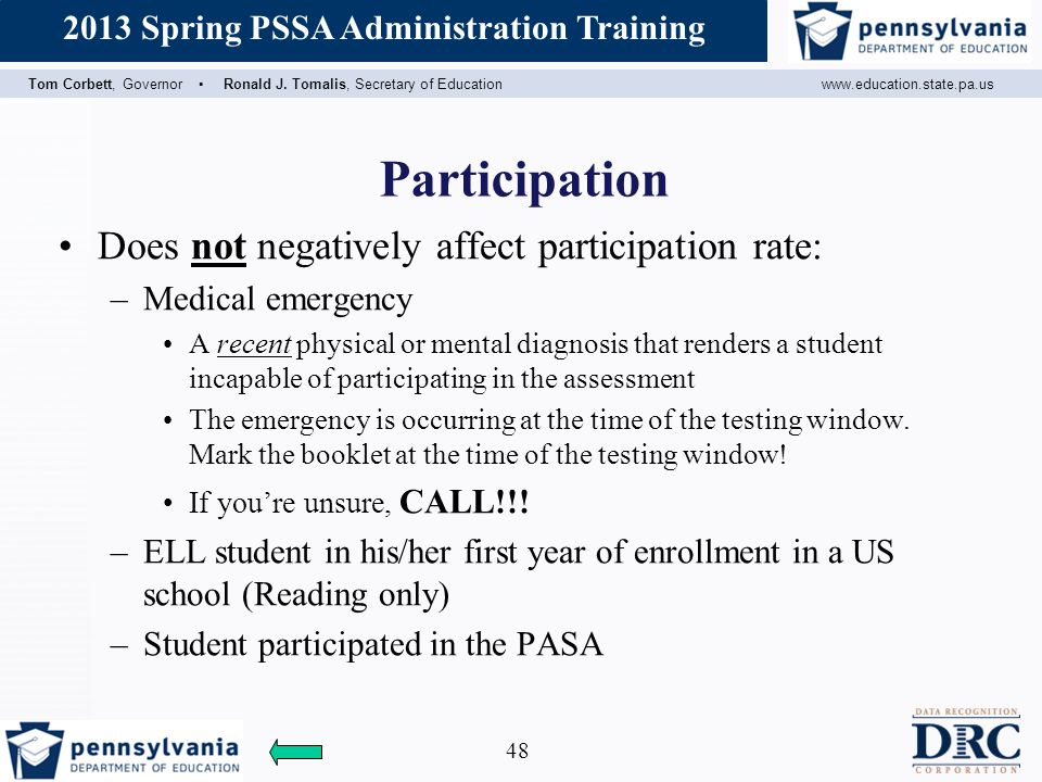Participation Does not negatively affect participation rate: