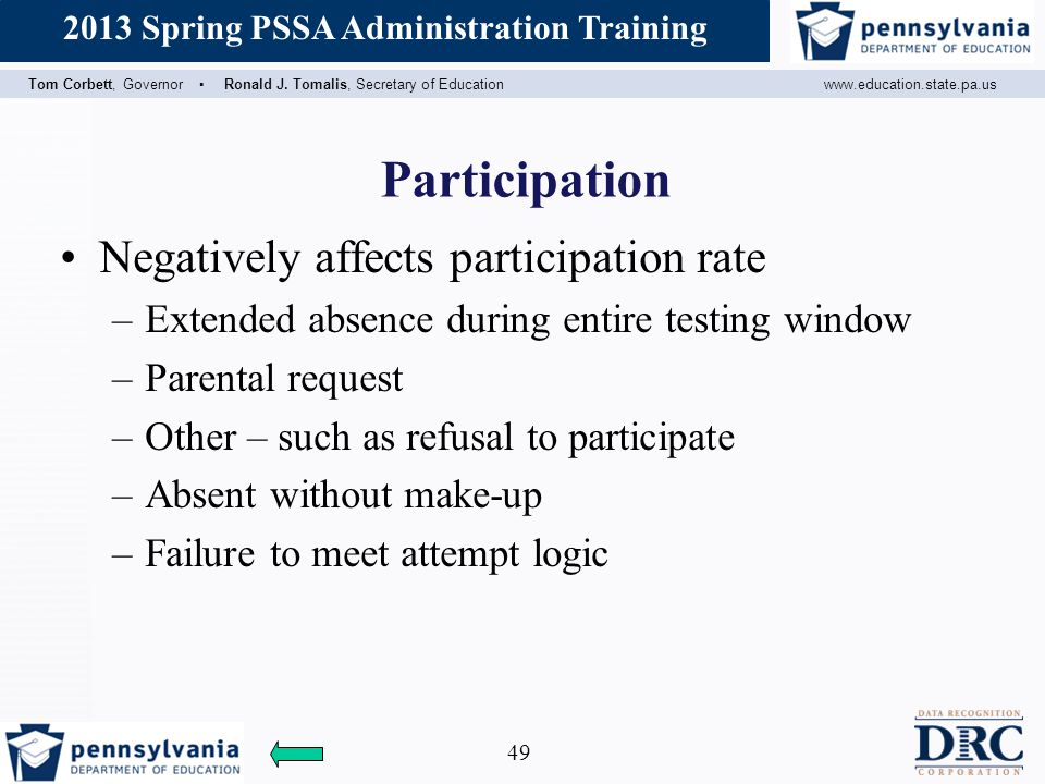 Participation Negatively affects participation rate