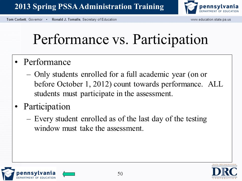 Performance vs. Participation