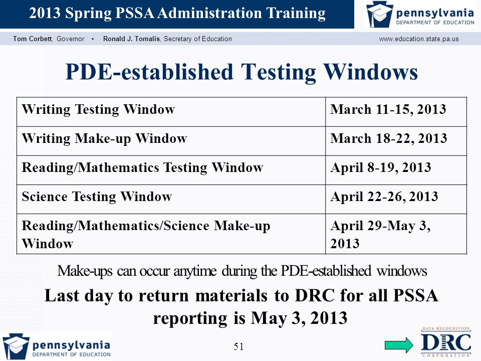 PDE-established Testing Windows