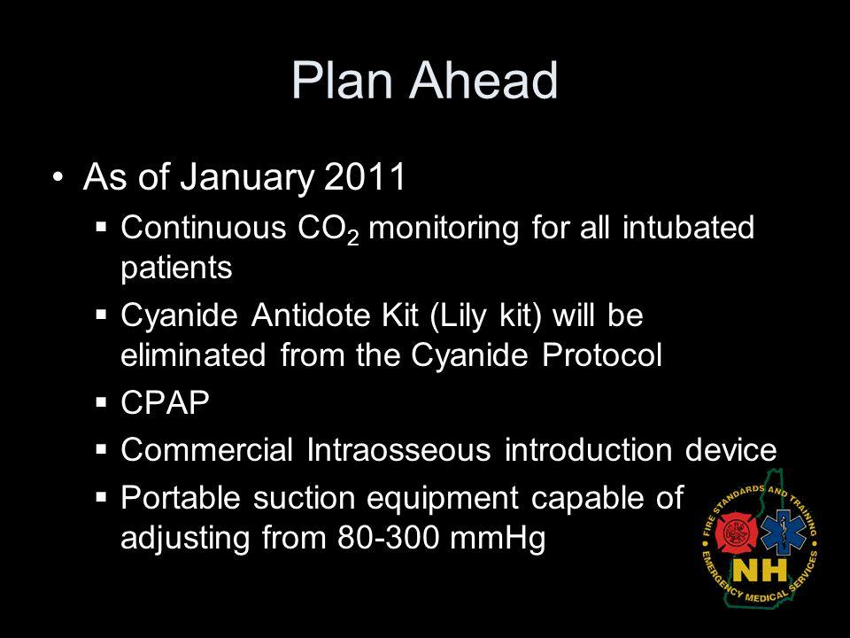 Plan Ahead As of January 2011