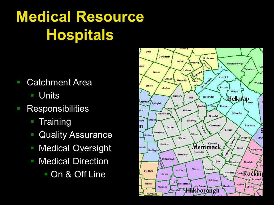 Medical Resource Hospitals