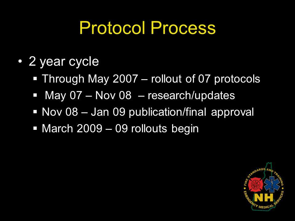 Protocol Process 2 year cycle