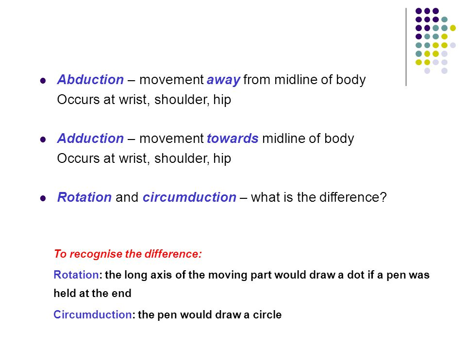 Abduction – movement away from midline of body