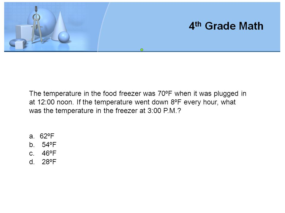 The temperature in the food freezer was 70ºF when it was plugged in at 12:00 noon. If the temperature went down 8ºF every hour, what was the temperature in the freezer at 3:00 P.M.