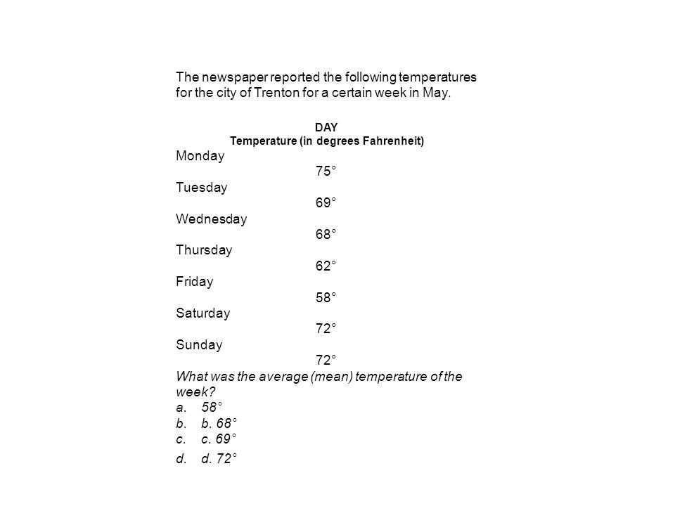 Temperature (in degrees Fahrenheit)