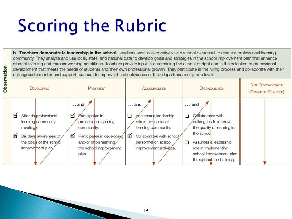 Scoring the Rubric