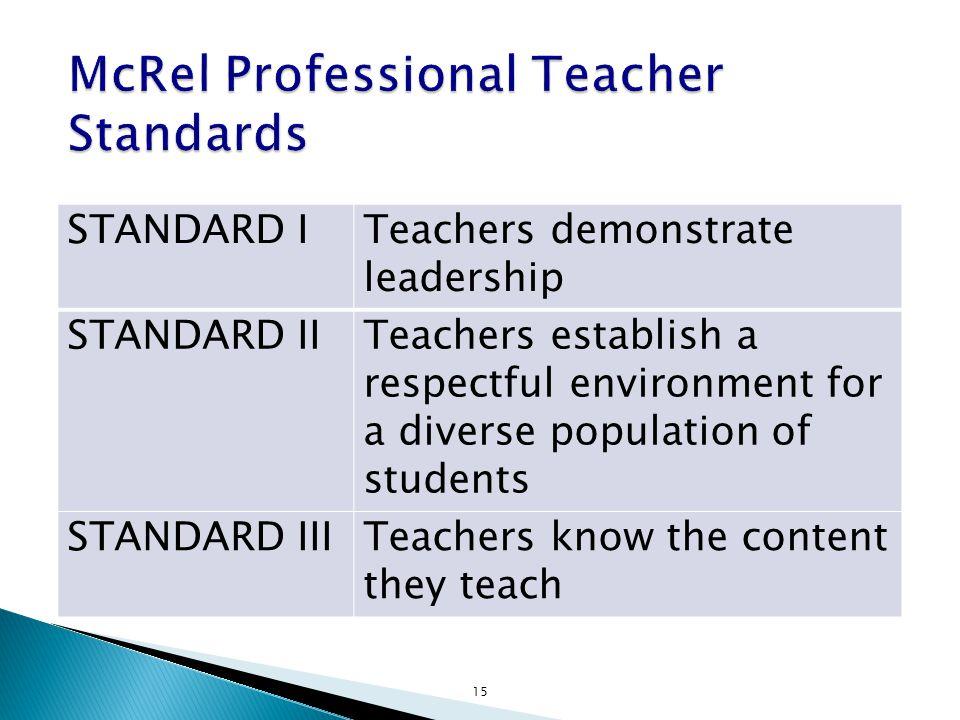 McRel Professional Teacher Standards