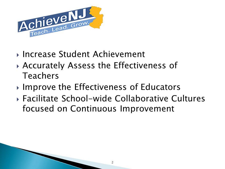 Increase Student Achievement
