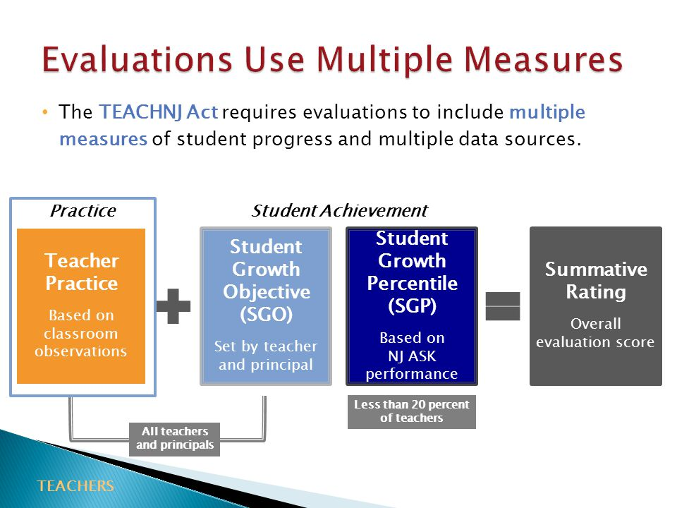 Evaluations Use Multiple Measures
