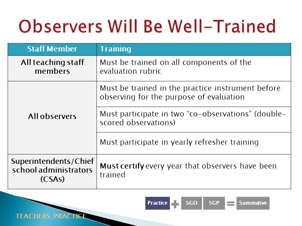 Observers Will Be Well-Trained