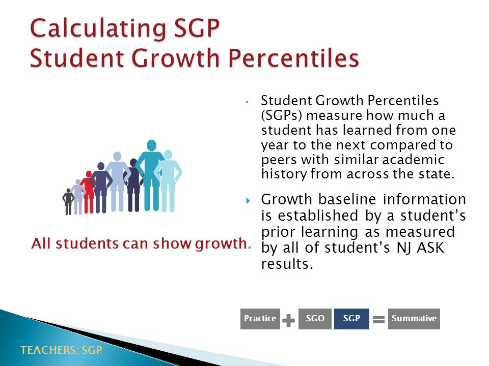 Calculating SGP Student Growth Percentiles