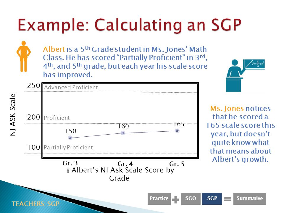 Example: Calculating an SGP