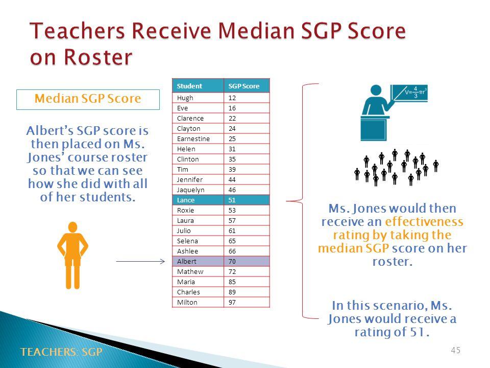 Teachers Receive Median SGP Score on Roster