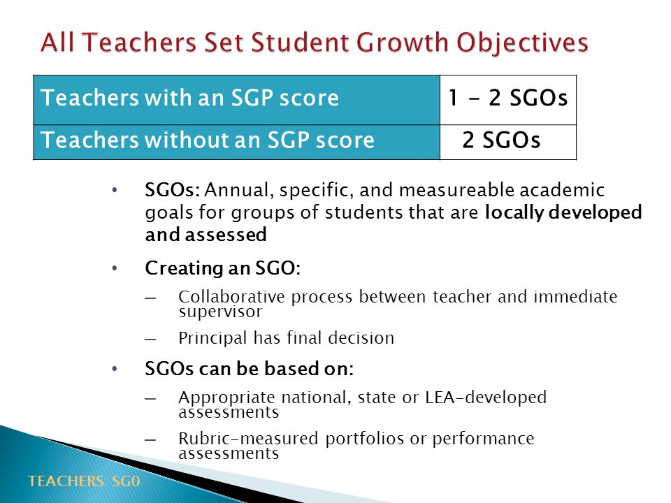 All Teachers Set Student Growth Objectives