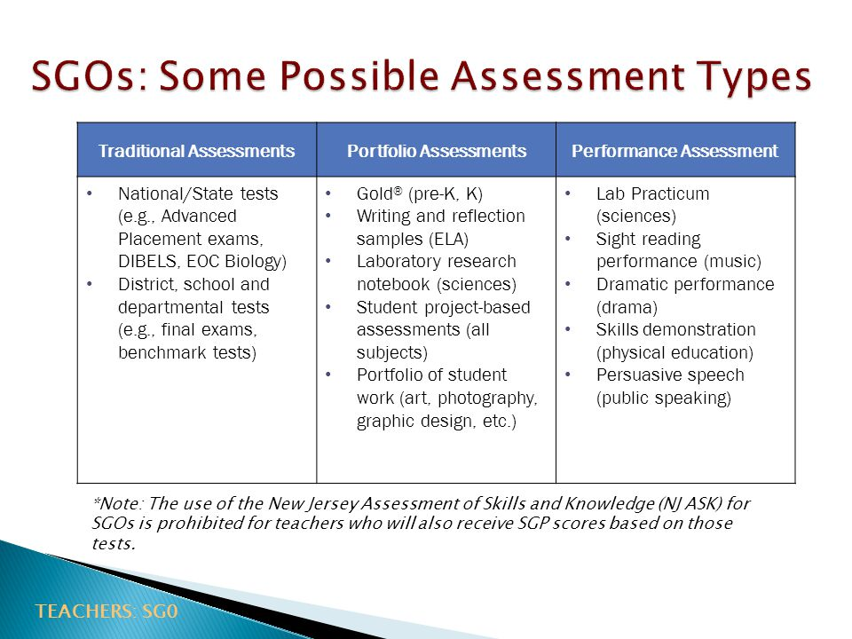SGOs: Some Possible Assessment Types