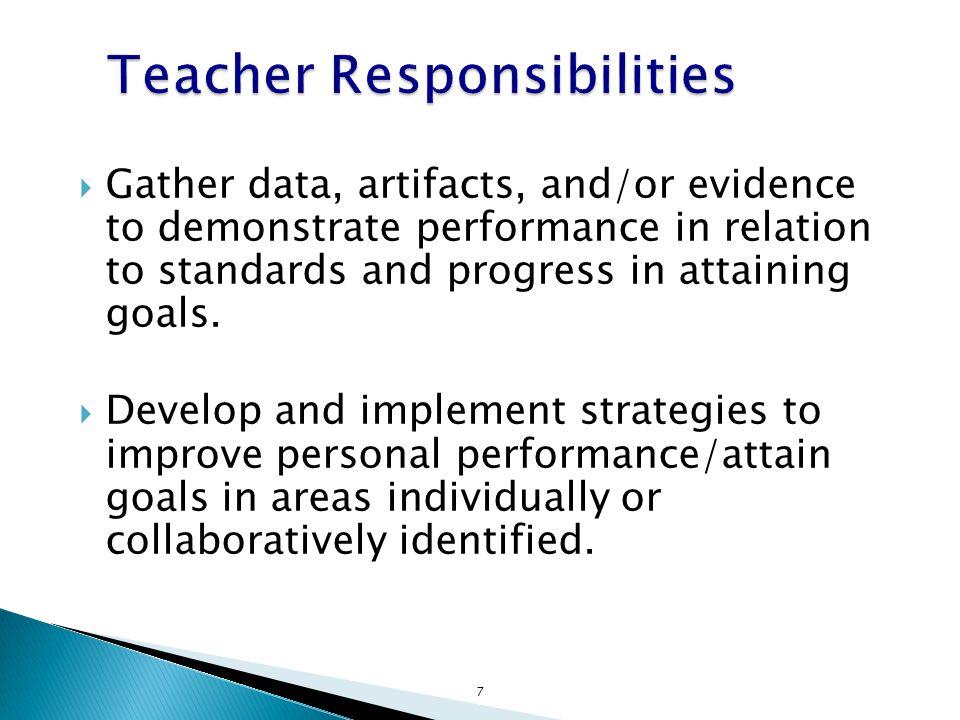 Teacher Responsibilities