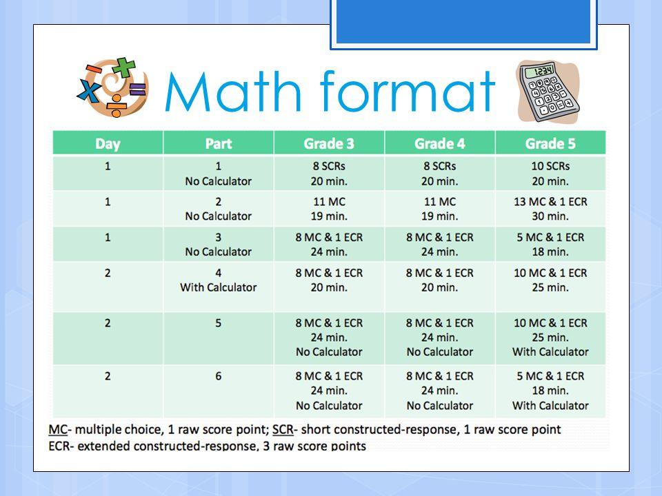 Math format
