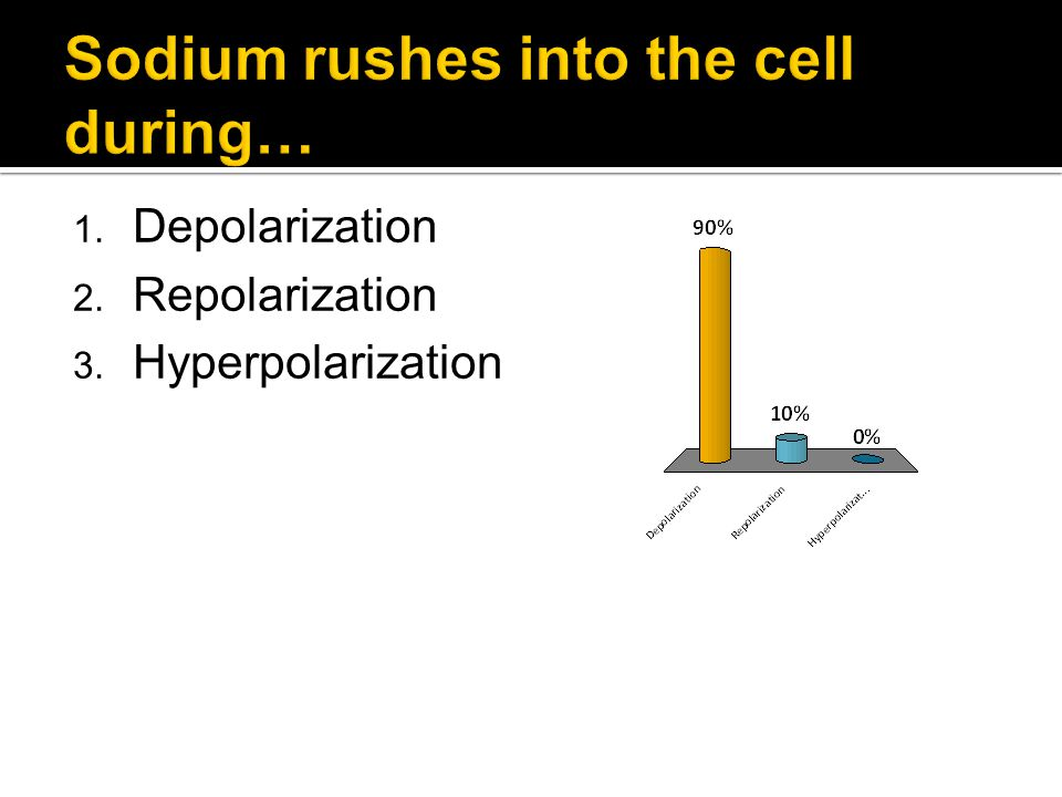Sodium rushes into the cell during…