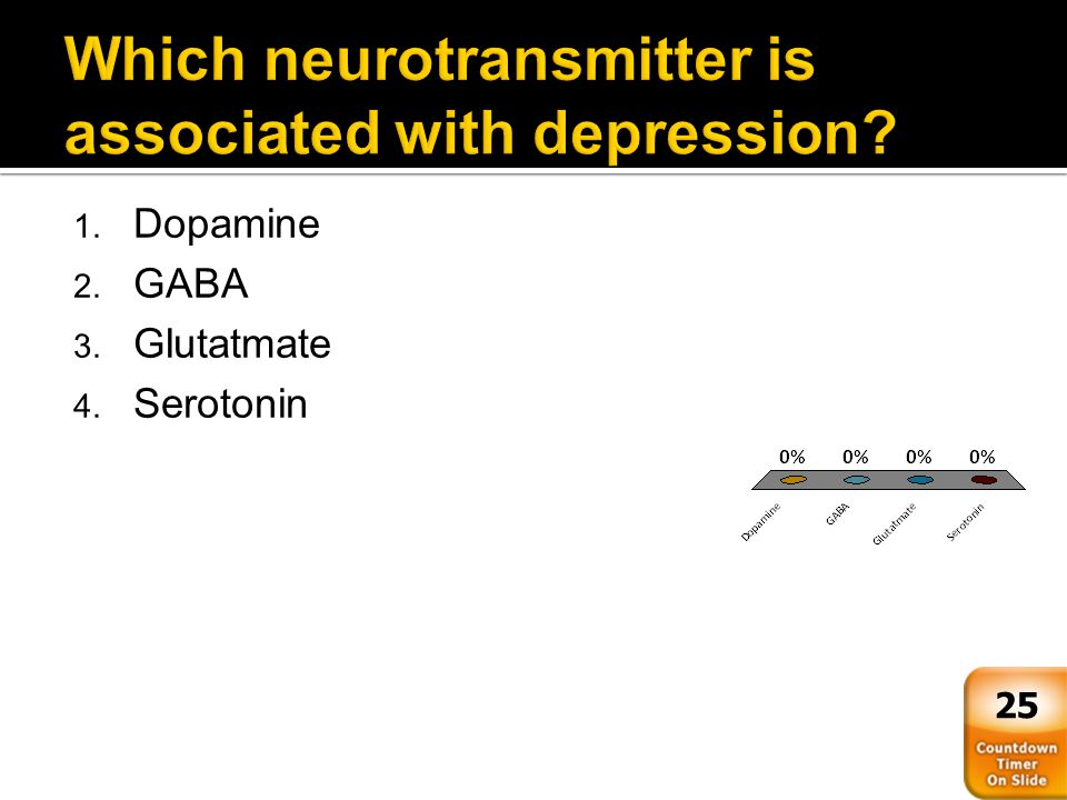 Which neurotransmitter is associated with depression