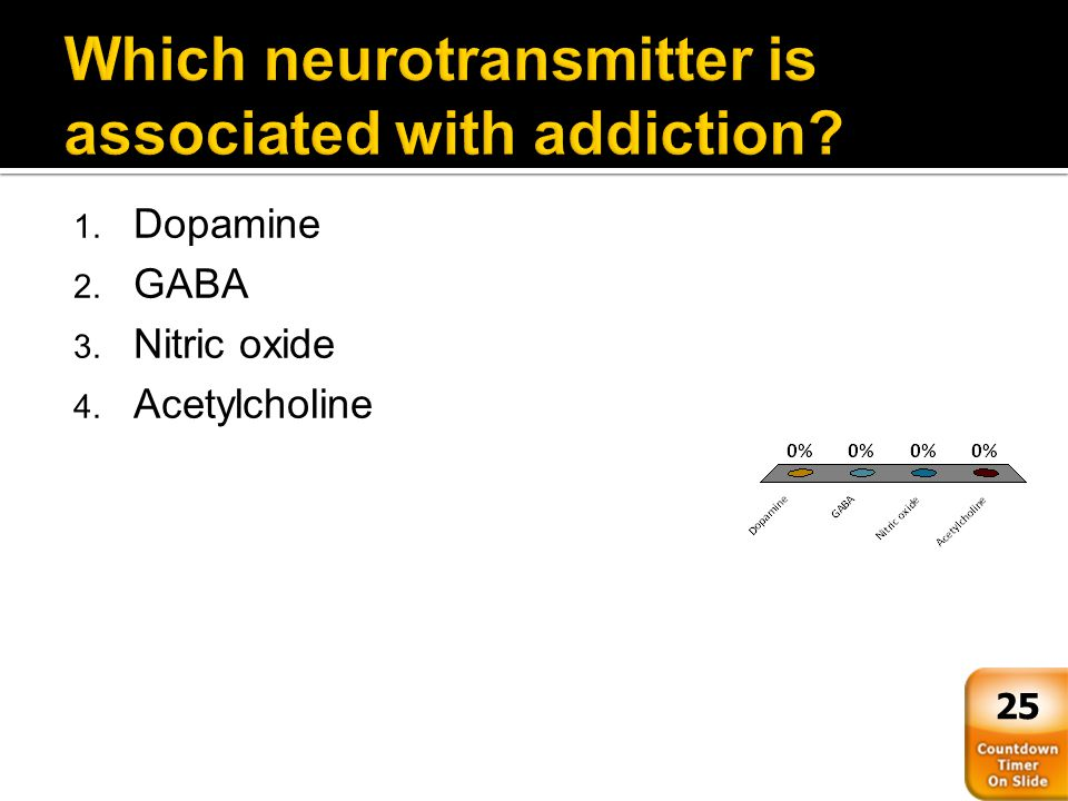 Which neurotransmitter is associated with addiction