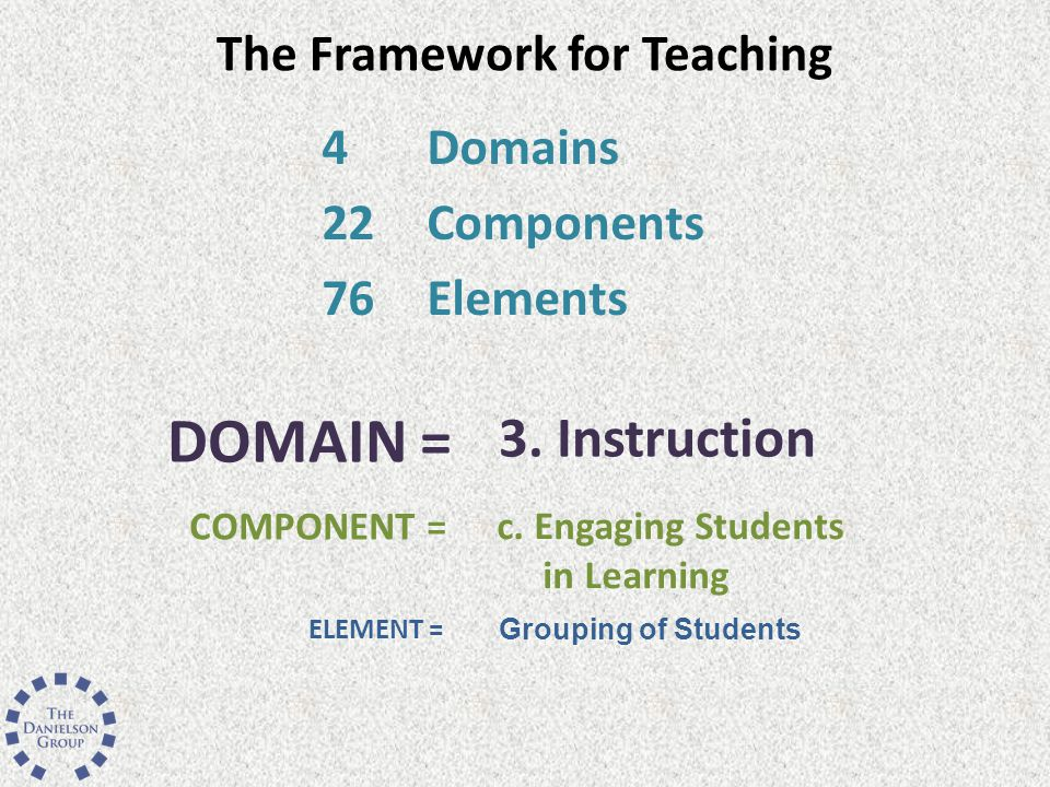 The Framework for Teaching