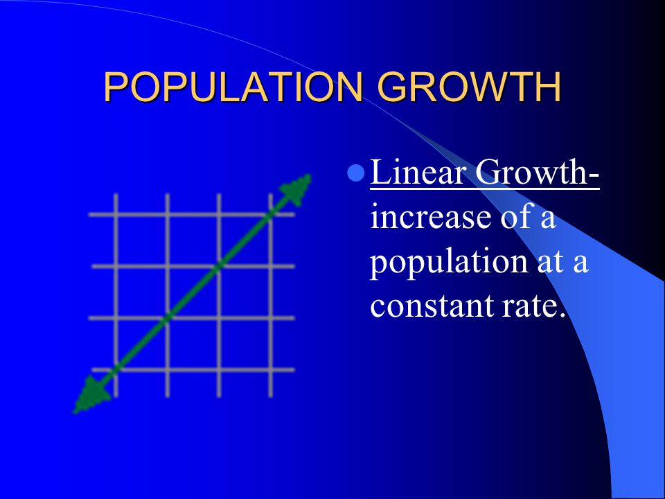 POPULATION GROWTH Linear Growth- increase of a population at a constant rate.