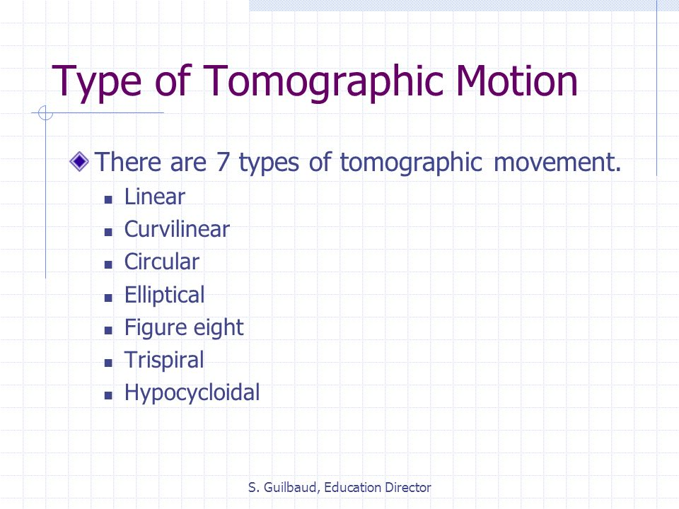 Type of Tomographic Motion