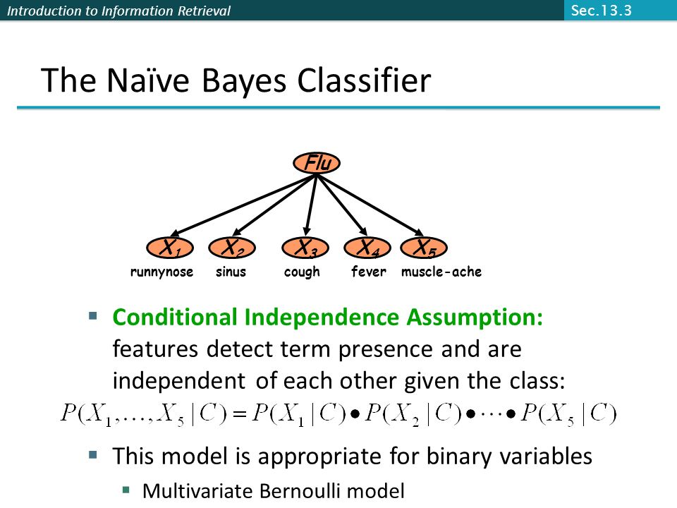 The Naïve Bayes Classifier