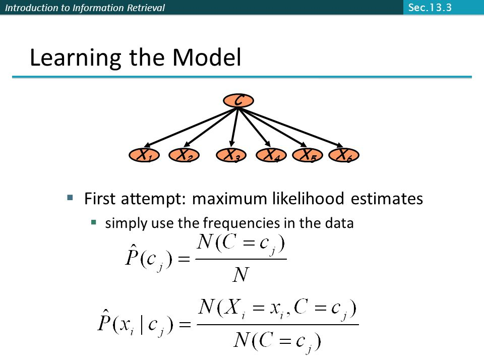 Learning the Model First attempt: maximum likelihood estimates