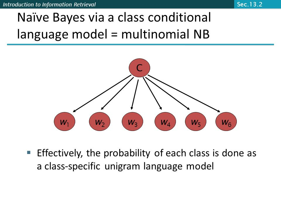 Naïve Bayes via a class conditional language model = multinomial NB