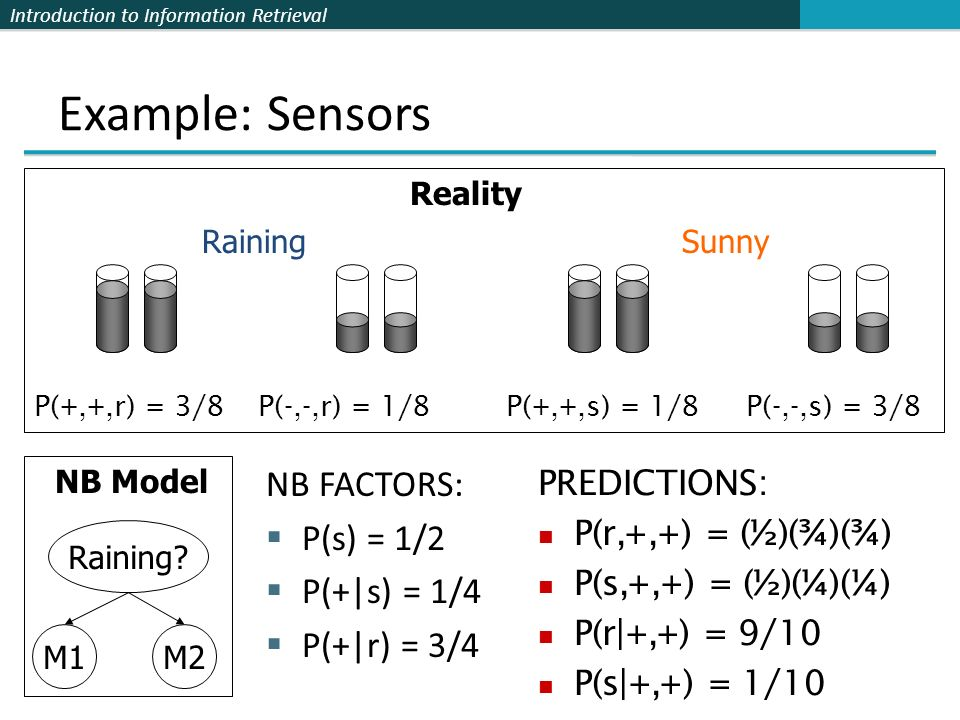 Example: Sensors NB FACTORS: P(s) = 1/2 P(+|s) = 1/4 P(+|r) = 3/4