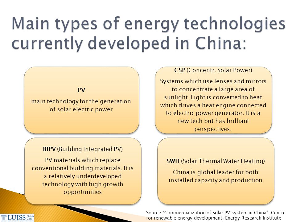 Main types of energy technologies currently developed in China: