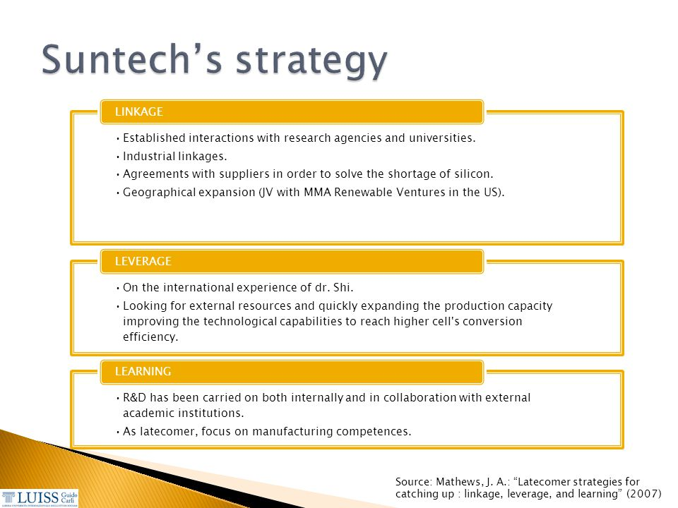 Suntech's strategy LINKAGE. Established interactions with research agencies and universities. Industrial linkages.