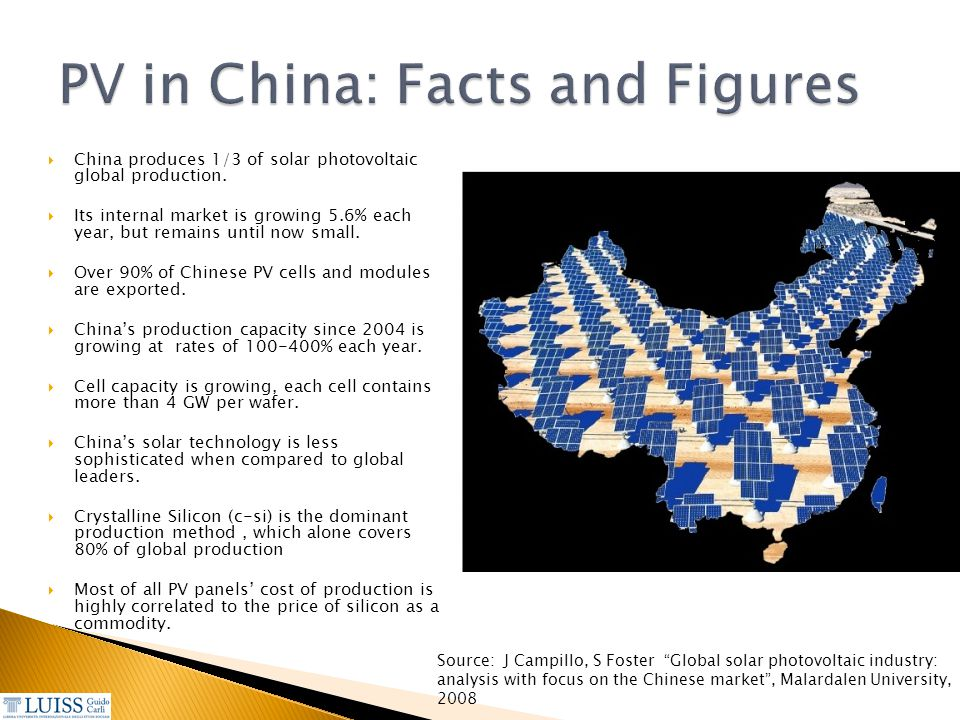 PV in China: Facts and Figures