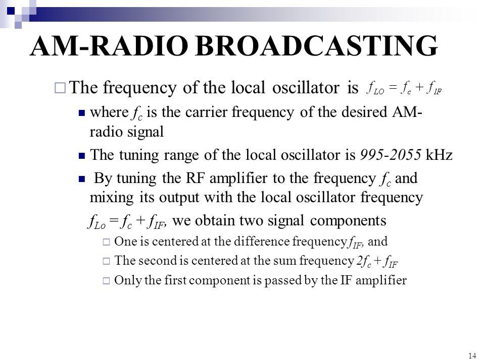 AM-RADIO BROADCASTING