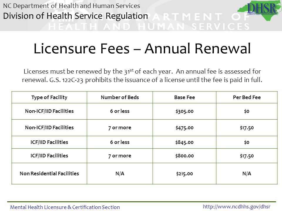Licensure Fees – Annual Renewal