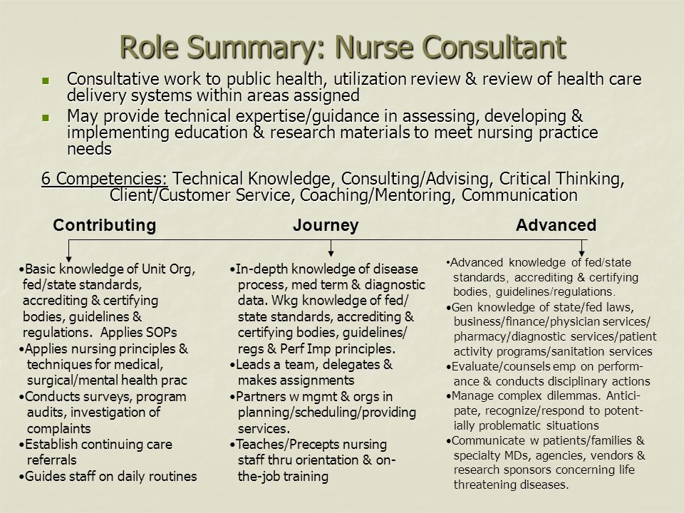 Role Summary: Nurse Consultant
