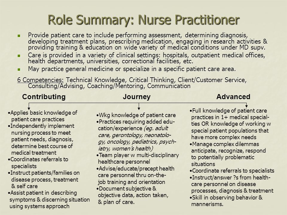 Role Summary: Nurse Practitioner