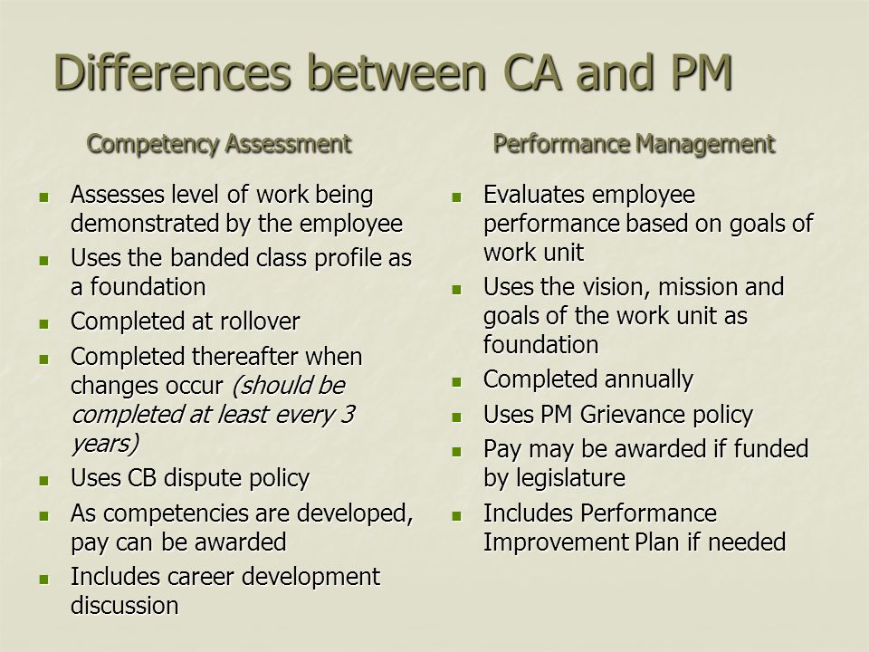 Differences between CA and PM Competency Assessment Performance Management