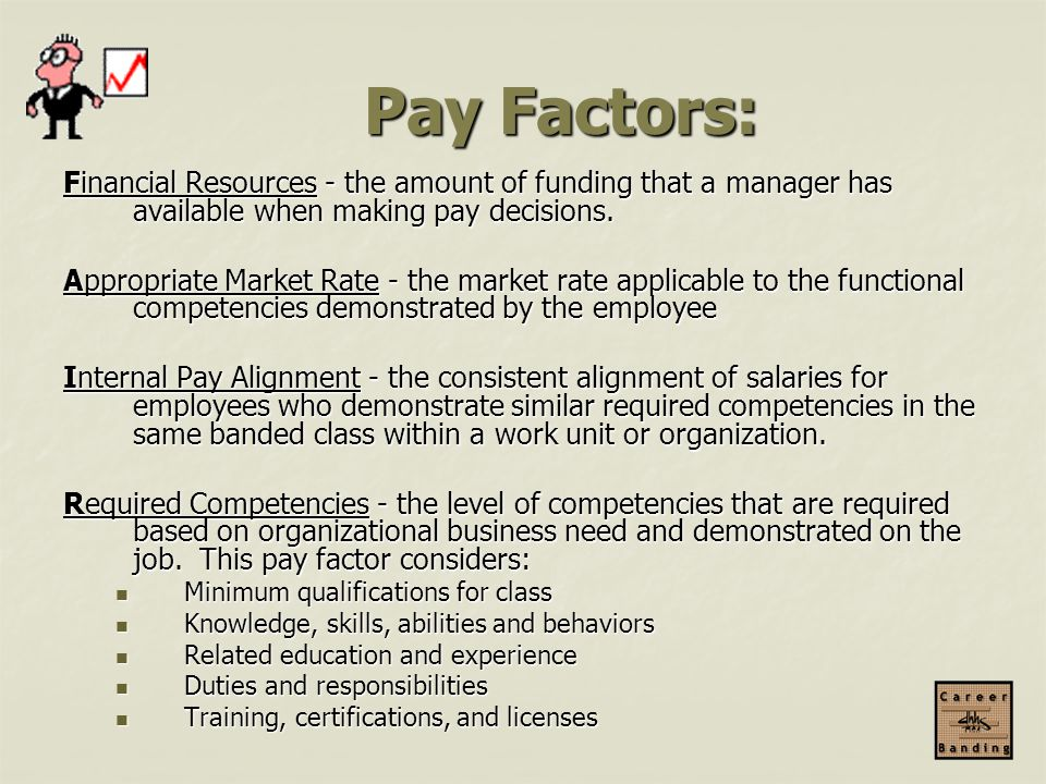 Pay Factors: Financial Resources - the amount of funding that a manager has available when making pay decisions.