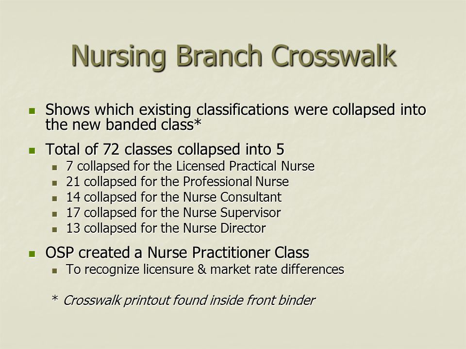 Nursing Branch Crosswalk
