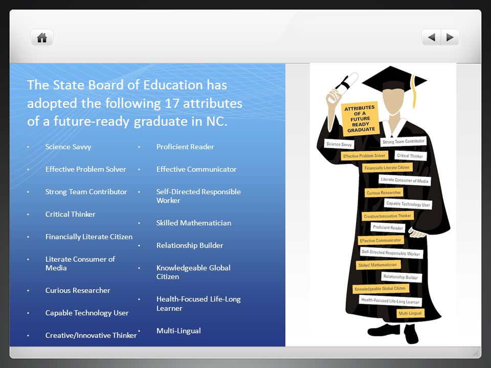 The State Board of Education has adopted the following 17 attributes of a future-ready graduate in NC.