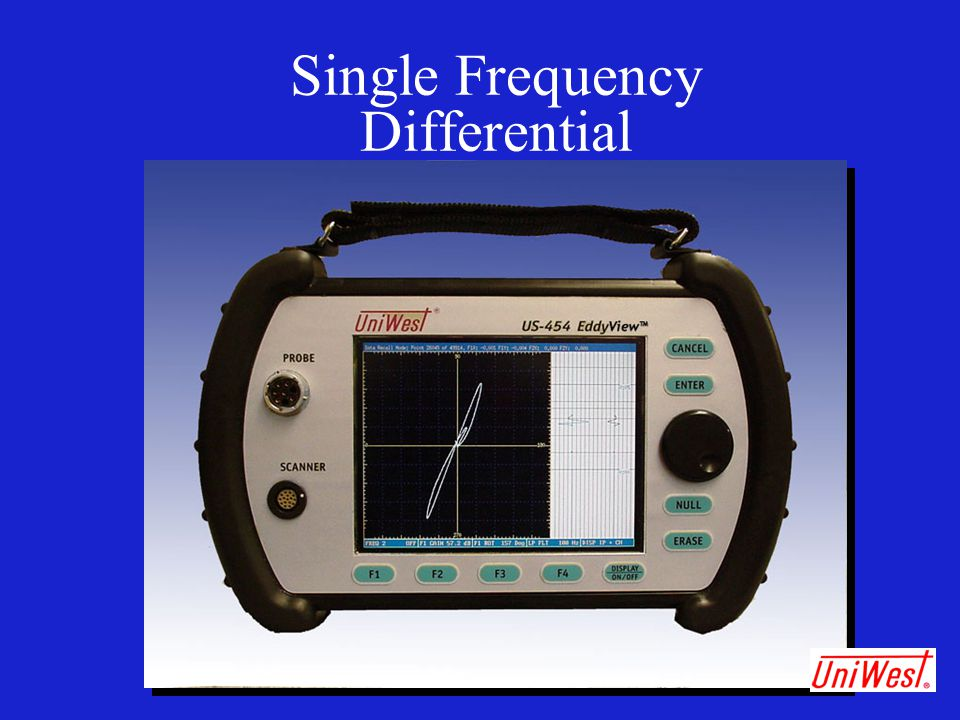 Single Frequency Differential